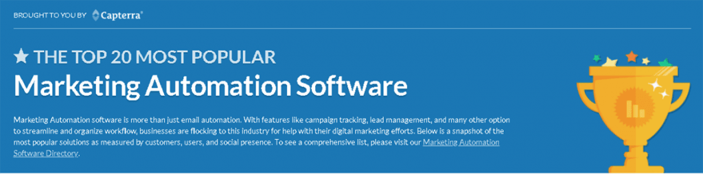 Top 20 mest populære marketing automation software