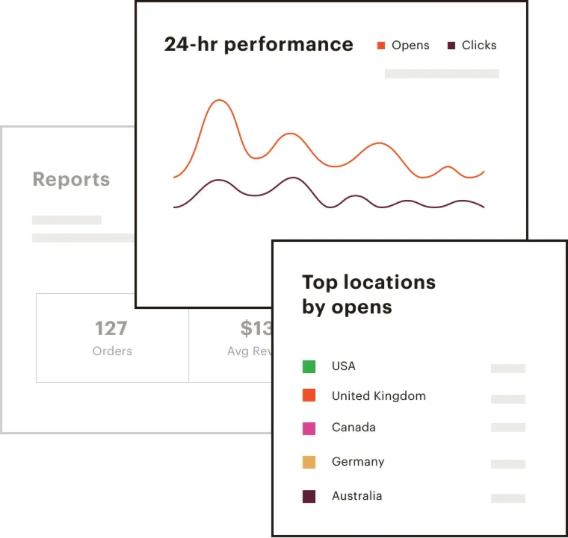 Realtidsanalyse i Mailchimp